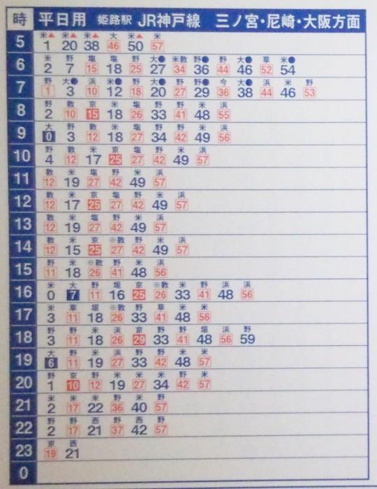 JR姫路駅、神戸方面(平日)の時刻表